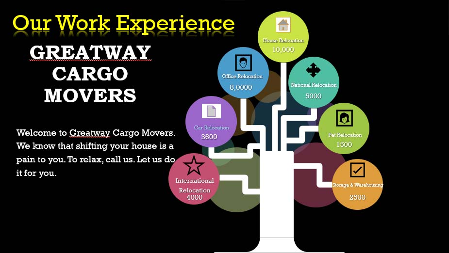 Greatway Cargo Movers